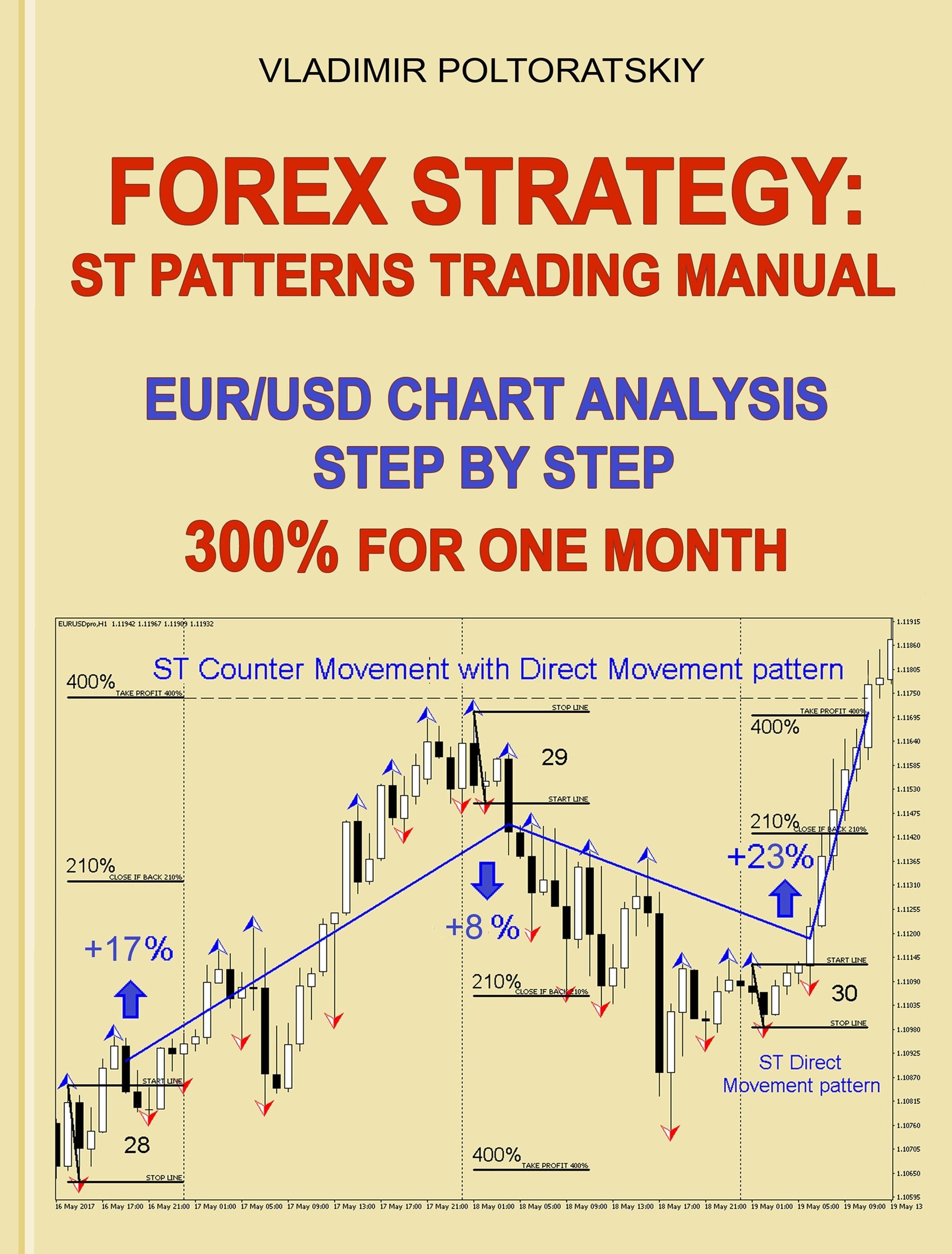 Forex adr strategy