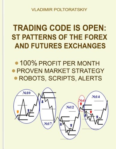 ST PATTERNS STRATEGY trading code