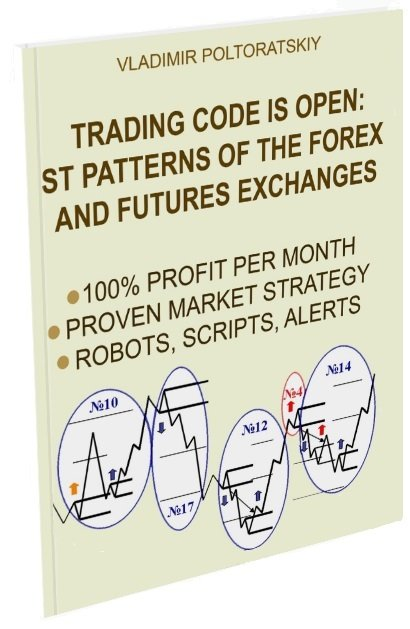 Forex trading eur usd system